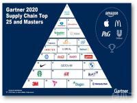 全球领先的信息技术研究和顾问公司发布全球供应链榜单Top25