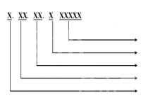 仓库物料该怎么编码,才能条理清晰?分享一个超简单的方法