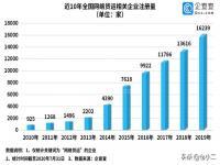 网络货运成为物流企业的新宠儿,截止7月全国共有超7.3万相关企业