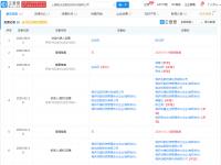 8月7日消息,韵达快运经营主体上海韵达运乾物流科技有限公司发生工商变更