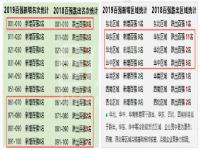 2019年中国冷链物流百强企业
