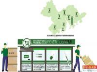 邮政联手医药集团开店,京东等物流企业布局医药领域,这背后有哪些意味?