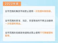 """新一波""""限塑令""""来了:上海市发改委等十部门联合印发《上海市关于进一步加强塑料污染治理的实施方案》"""